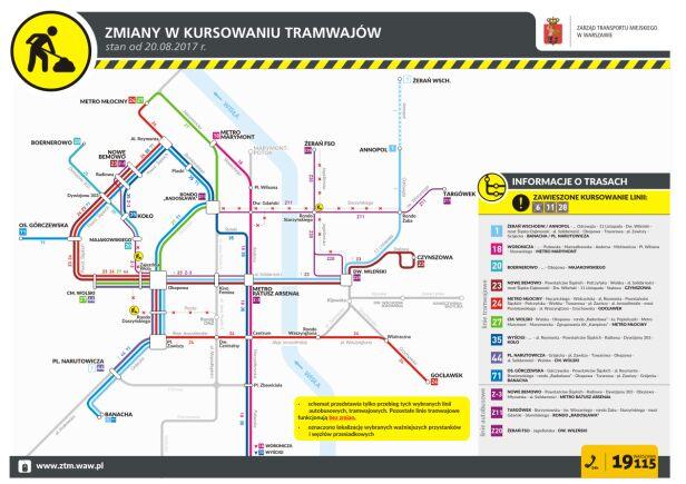 Zmiany w kursowaniu tramwajów ZTM