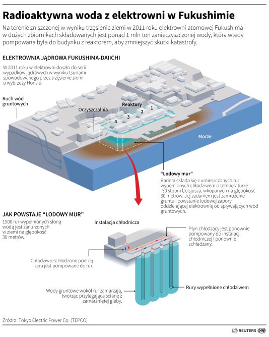 Radioaktywna woda z elektrowni w Fukushimie (Adam Ziemienowicz/PAP/Reuters)