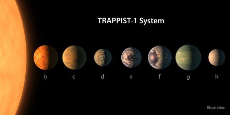 Porównanie planet TRAPPIST-1 (NASA/R. Hurt/T. Pyle)
